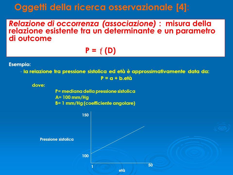 Oggetti della ricerca osservazionale [4]: